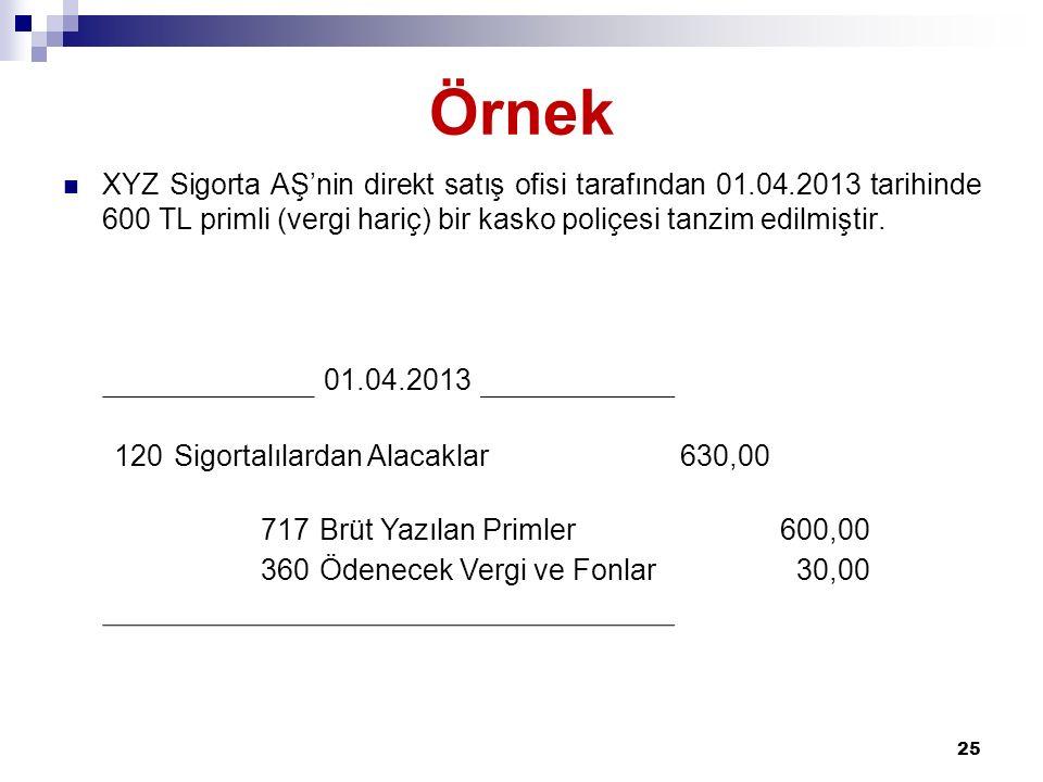 Örnek XYZ Sigorta AŞ'nin direkt satış ofisi tarafından 01.04.2013 tarihinde 600 TL primli (vergi hariç) bir kasko poliçesi tanzim edilmiştir. 25 01.04