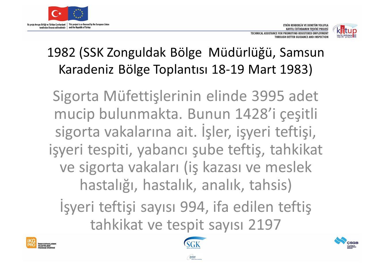 1982 (SSK Zonguldak Bölge Müdürlüğü, Samsun Karadeniz Bölge Toplantısı 18-19 Mart 1983) Sigorta Müfettişlerinin elinde 3995 adet mucip bulunmakta.