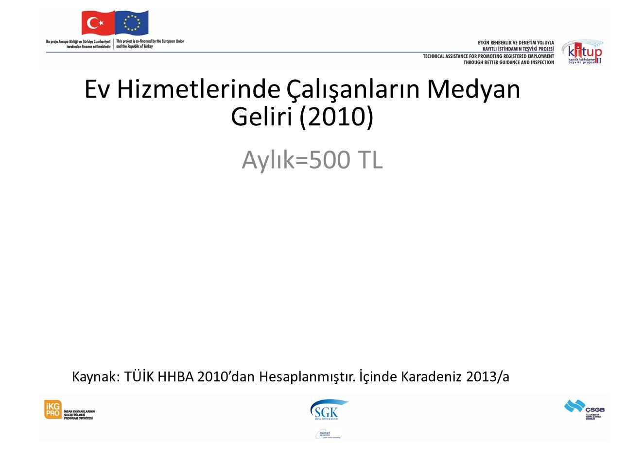 Ev Hizmetlerinde Çalışanların Medyan Geliri (2010) Aylık=500 TL Kaynak: TÜİK HHBA 2010'dan Hesaplanmıştır.