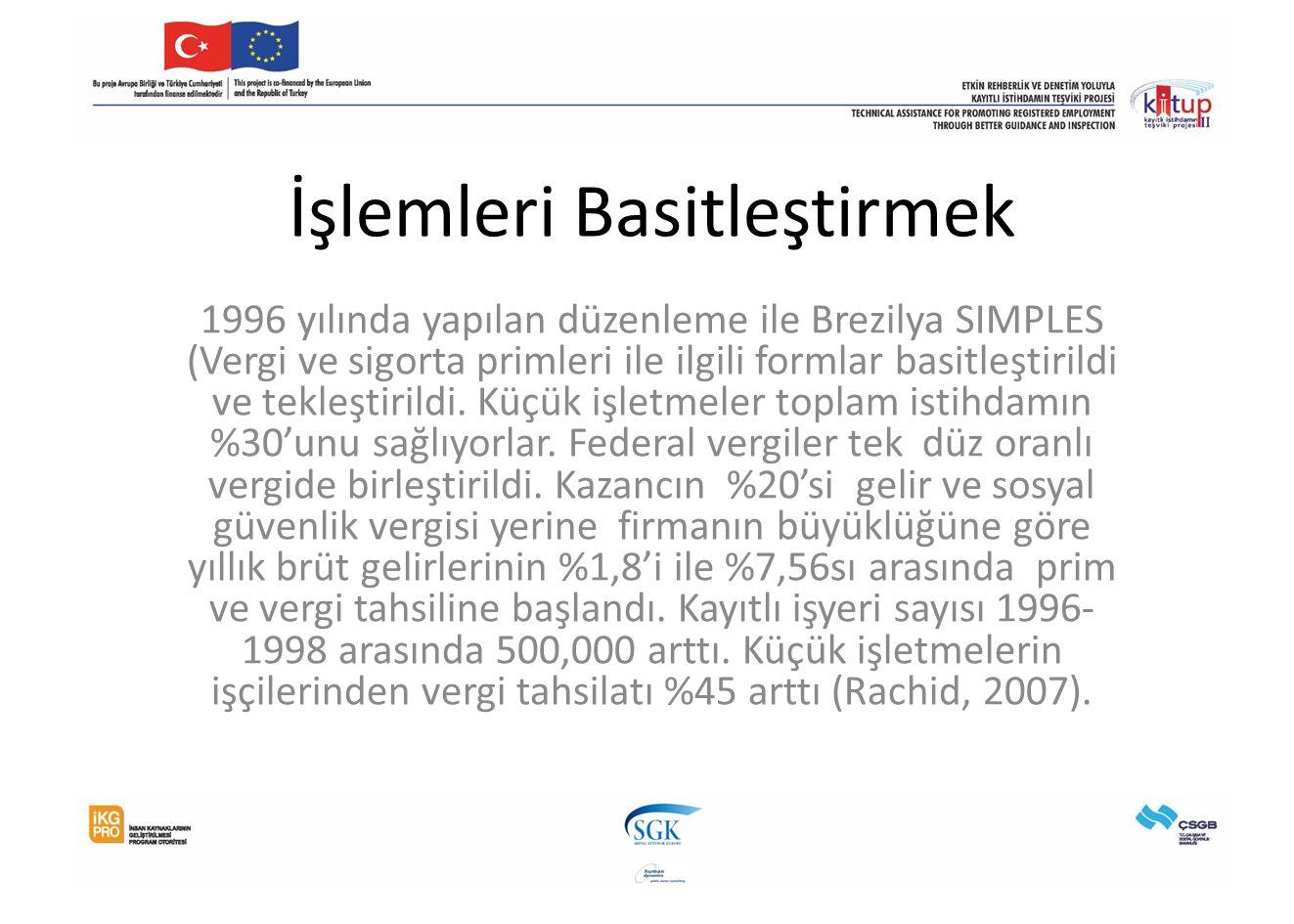 İşlemleri Basitleştirmek 1996 yılında yapılan düzenleme ile Brezilya SIMPLES (Vergi ve sigorta primleri ile ilgili formlar basitleştirildi ve tekleşti