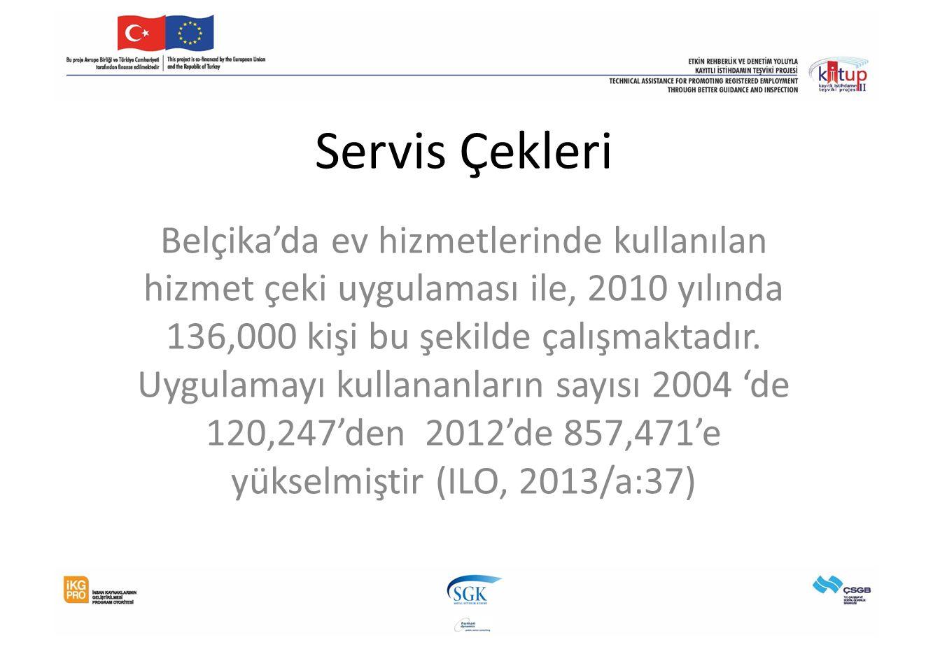 Servis Çekleri Belçika'da ev hizmetlerinde kullanılan hizmet çeki uygulaması ile, 2010 yılında 136,000 kişi bu şekilde çalışmaktadır.