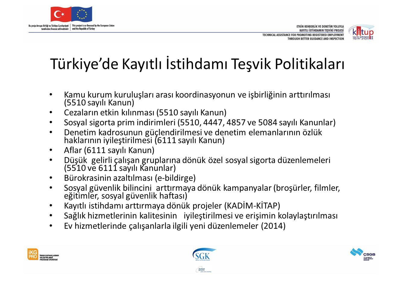 Türkiye'de Kayıtlı İstihdamı Teşvik Politikaları Kamu kurum kuruluşları arası koordinasyonun ve işbirliğinin arttırılması (5510 sayılı Kanun) Cezaların etkin kılınması (5510 sayılı Kanun) Sosyal sigorta prim indirimleri (5510, 4447, 4857 ve 5084 sayılı Kanunlar) Denetim kadrosunun güçlendirilmesi ve denetim elemanlarının özlük haklarının iyileştirilmesi (6111 sayılı Kanun) Aflar (6111 sayılı Kanun) Düşük gelirli çalışan gruplarına dönük özel sosyal sigorta düzenlemeleri (5510 ve 6111 sayılı Kanunlar) Bürokrasinin azaltılması (e-bildirge) Sosyal güvenlik bilincini arttırmaya dönük kampanyalar (broşürler, filmler, eğitimler, sosyal güvenlik haftası) Kayıtlı istihdamı arttırmaya dönük projeler (KADİM-KİTAP) Sağlık hizmetlerinin kalitesinin iyileştirilmesi ve erişimin kolaylaştırılması Ev hizmetlerinde çalışanlarla ilgili yeni düzenlemeler (2014)