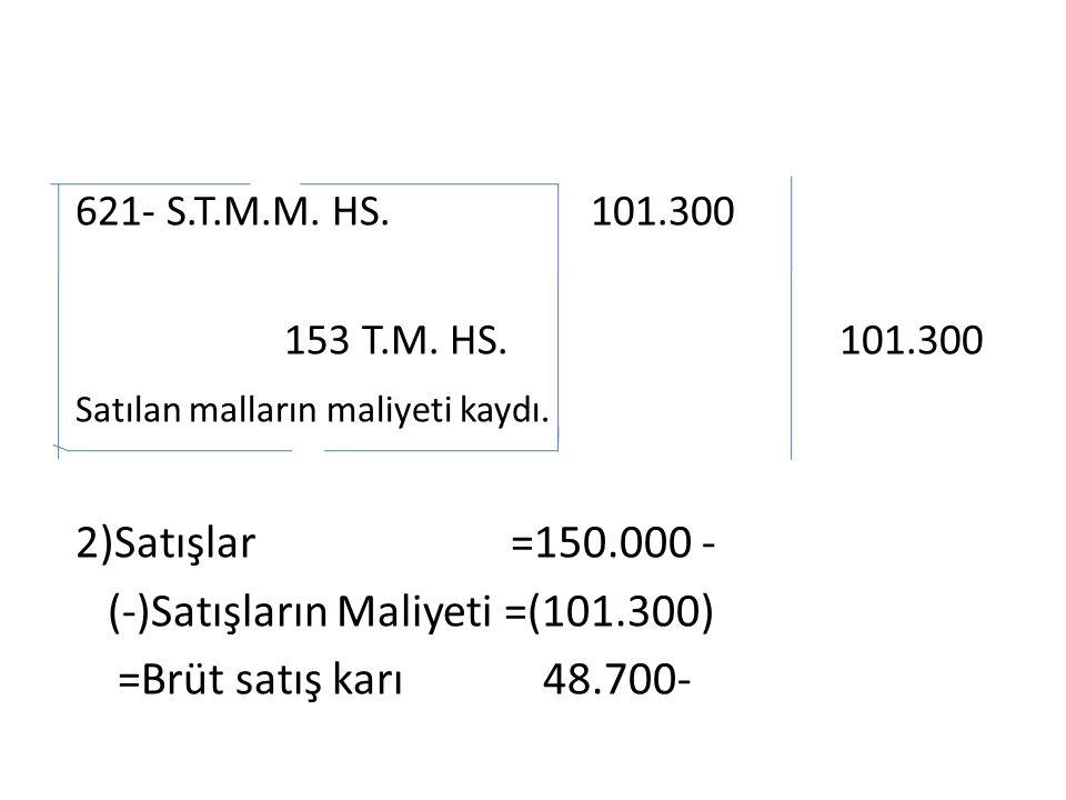621- S.T.M.M. HS. 101.300 153 T.M. HS. 101.300 Satılan malların maliyeti kaydı.