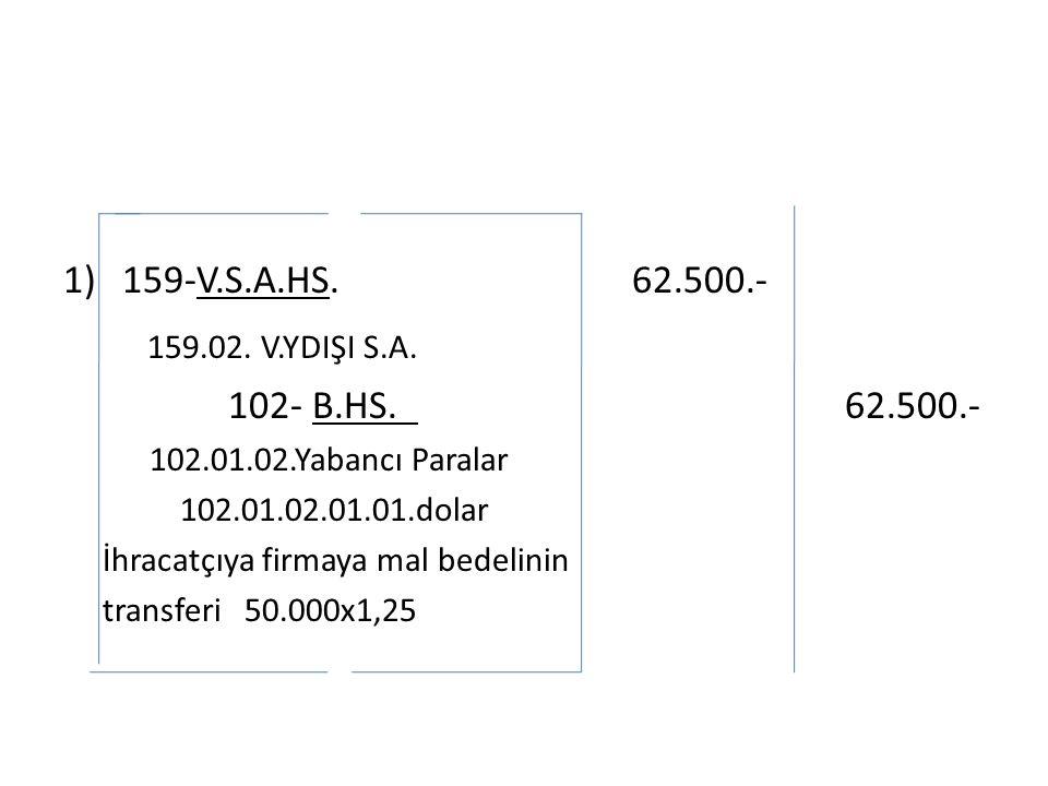 1)159-V.S.A.HS. 62.500.- 159.02. V.YDIŞI S.A. 102- B.HS.