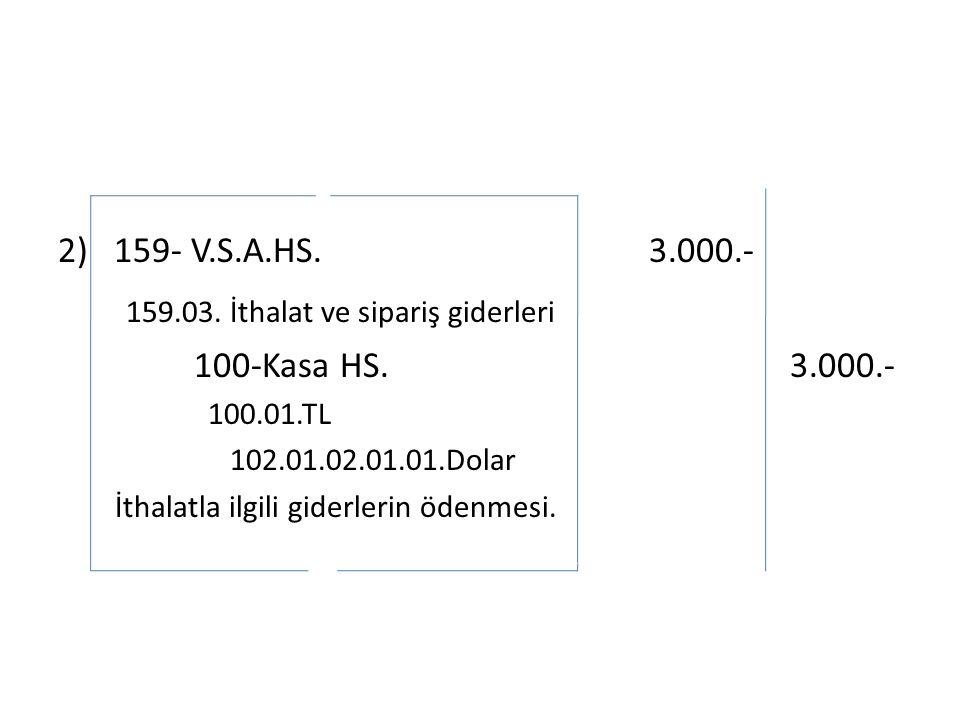 2) 159- V.S.A.HS. 3.000.- 159.03. İthalat ve sipariş giderleri 100-Kasa HS.