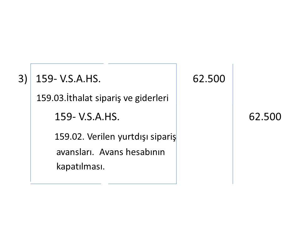 3) 159- V.S.A.HS. 62.500 159.03.İthalat sipariş ve giderleri 159- V.S.A.HS.