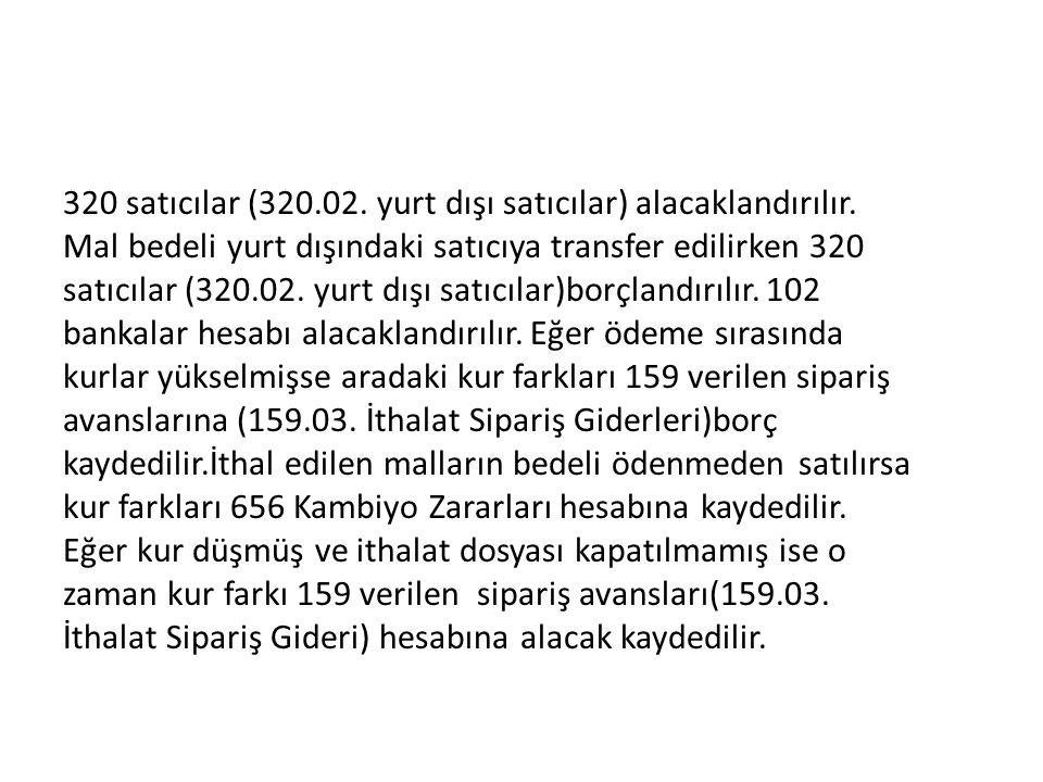320 satıcılar (320.02. yurt dışı satıcılar) alacaklandırılır.
