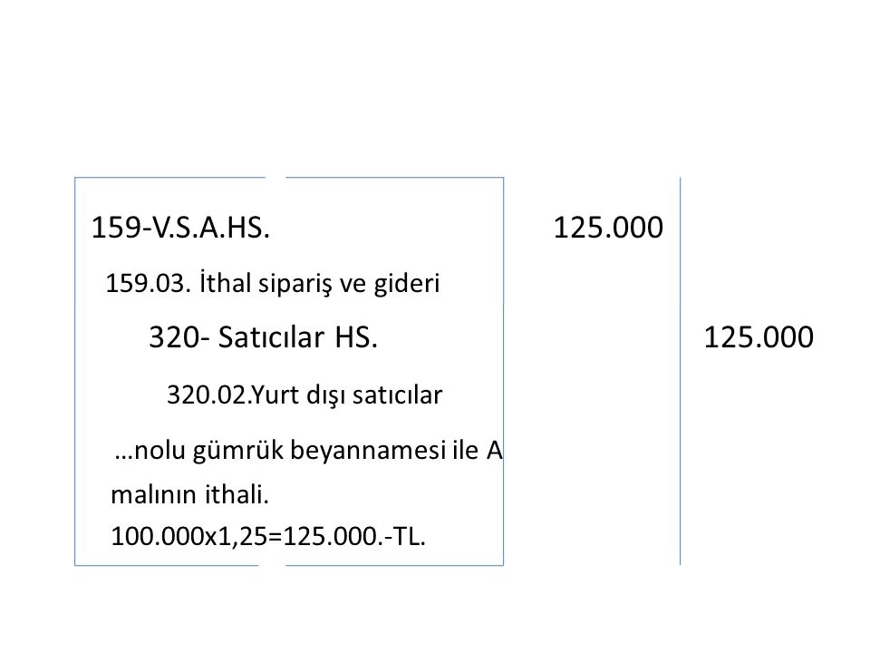159-V.S.A.HS. 125.000 159.03. İthal sipariş ve gideri 320- Satıcılar HS.