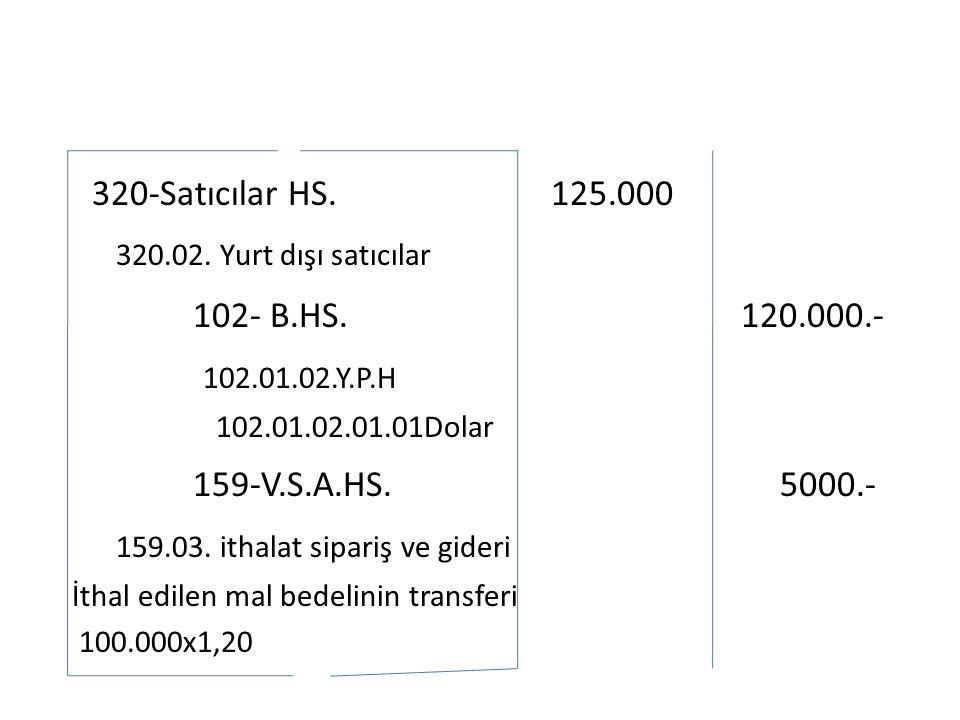 320-Satıcılar HS. 125.000 320.02. Yurt dışı satıcılar 102- B.HS.