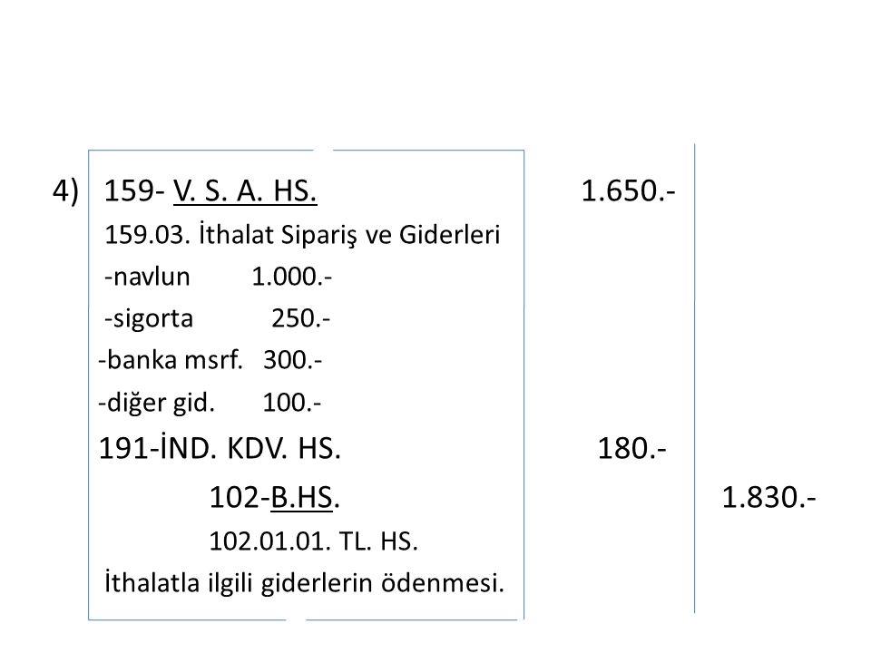 4) 159- V. S. A. HS. 1.650.- 159.03.