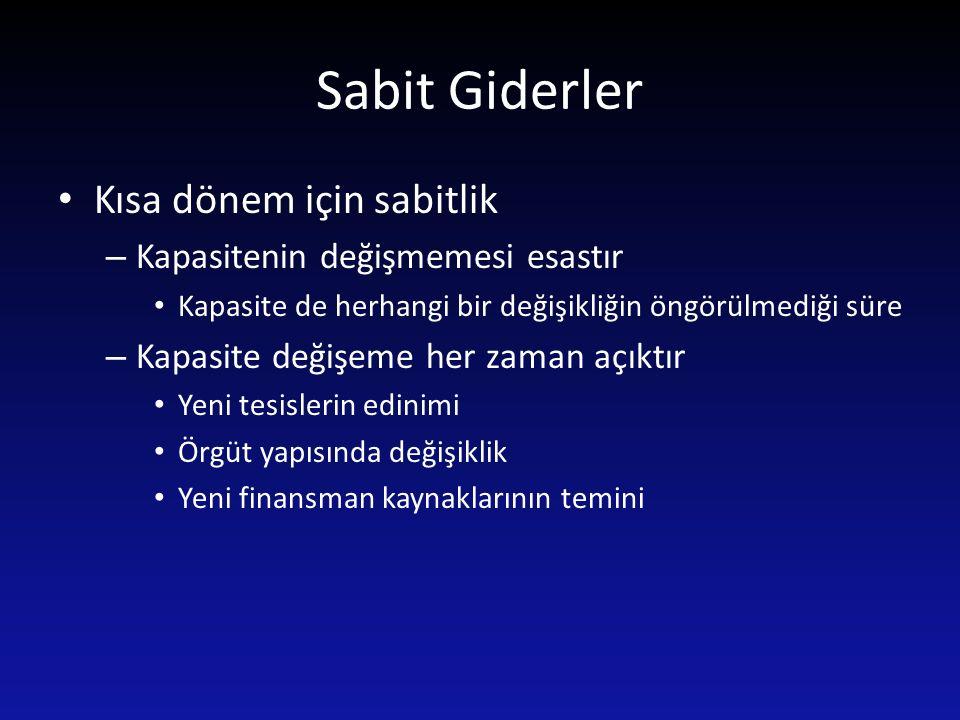 Sabit Giderler Kısa dönem için sabitlik – Kapasitenin değişmemesi esastır Kapasite de herhangi bir değişikliğin öngörülmediği süre – Kapasite değişeme