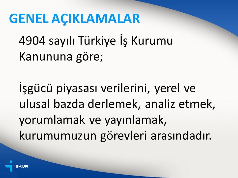 GENEL AÇIKLAMALAR 4904 sayılı Türkiye İş Kurumu Kanununa göre; İşgücü piyasası verilerini, yerel ve ulusal bazda derlemek, analiz etmek, yorumlamak ve yayınlamak, kurumumuzun görevleri arasındadır.