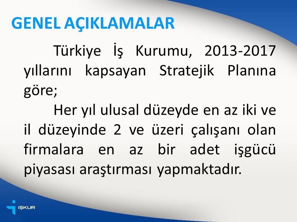 GENEL AÇIKLAMALAR Türkiye İş Kurumu, 2013-2017 yıllarını kapsayan Stratejik Planına göre; Her yıl ulusal düzeyde en az iki ve il düzeyinde 2 ve üzeri çalışanı olan firmalara en az bir adet işgücü piyasası araştırması yapmaktadır.