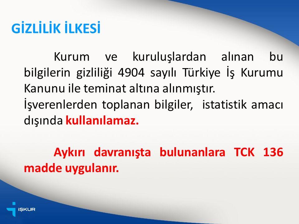 GİZLİLİK İLKESİ Kurum ve kuruluşlardan alınan bu bilgilerin gizliliği 4904 sayılı Türkiye İş Kurumu Kanunu ile teminat altına alınmıştır.