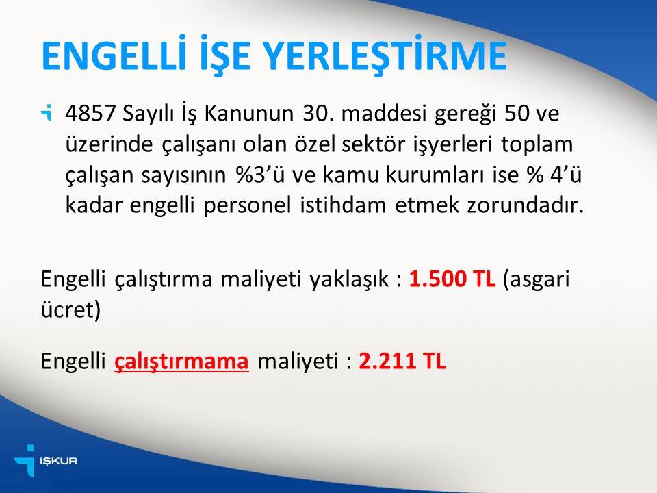 ENGELLİ İŞE YERLEŞTİRME 4857 Sayılı İş Kanunun 30.