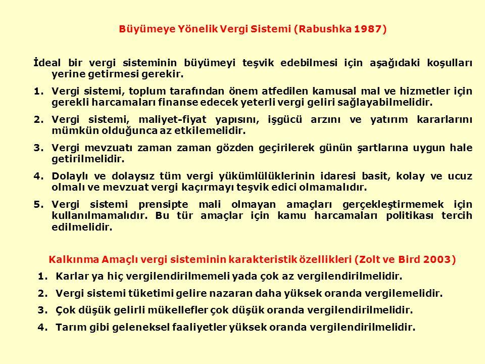 Büyümeye Yönelik Vergi Sistemi (Rabushka 1987) İdeal bir vergi sisteminin büyümeyi teşvik edebilmesi için aşağıdaki koşulları yerine getirmesi gerekir.
