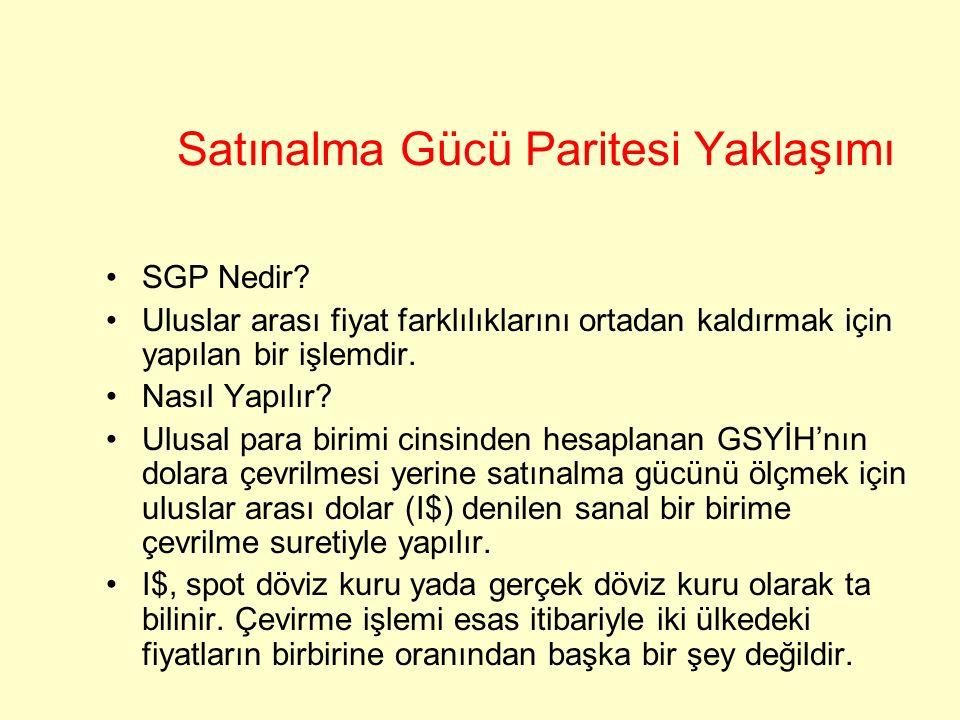 Satınalma Gücü Paritesi Yaklaşımı SGP Nedir.