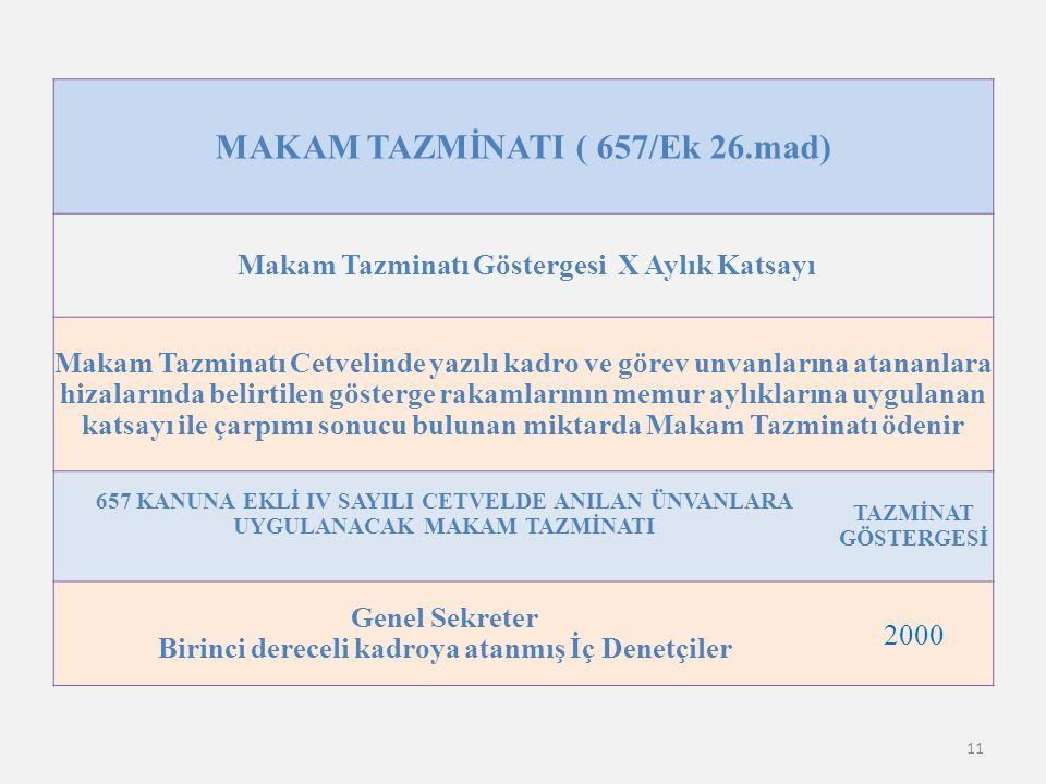 11 MAKAM TAZMİNATI ( 657/Ek 26.mad) Makam Tazminatı Göstergesi X Aylık Katsayı Makam Tazminatı Cetvelinde yazılı kadro ve görev unvanlarına atananlara hizalarında belirtilen gösterge rakamlarının memur aylıklarına uygulanan katsayı ile çarpımı sonucu bulunan miktarda Makam Tazminatı ödenir 657 KANUNA EKLİ IV SAYILI CETVELDE ANILAN ÜNVANLARA UYGULANACAK MAKAM TAZMİNATI TAZMİNAT GÖSTERGESİ Genel Sekreter Birinci dereceli kadroya atanmış İç Denetçiler 2000
