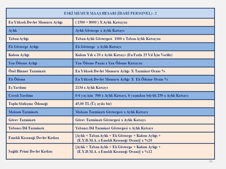 ESKİ MEMUR MAAŞ HESABI (İDARİ PERSONEL) - 2 En Yüksek Devlet Memuru Aylığı( 1500 + 8000 ) X Aylık Katsayısı AylıkAylık Gösterge x Aylık Katsayı Taban AylığıTaban Aylık Göstergesi 1000 x Taban Aylık Katsayısı Ek Gösterge AylığıEk Gösterge x Aylık Katsayı Kıdem AylığıKıdem Yılı x 20 x Aylık Katsayı (En Fazla 25 Yıl İçin Verilir) Yan Ödeme AylığıYan Ödeme Puanı x Yan Ödeme Katsayısı Özel Hizmet TazminatıEn Yüksek Devlet Memuru Aylığı X Tazminat Oranı % Ek ÖdemeEn Yüksek Devlet Memuru Aylığı X Ek Ödeme Oranı % Eş Yardımı2134 x Aylık Katsayı Çocuk Yardımı0-6 yaş için 500 x Aylık Katsayı, 6 yaşından büyük 250 x Aylık Katsayı Toplu Sözleşme Ödeneği45,00 TL (Üç ayda bir) Makam TazminatıMakam Tazminatı Göstergesi x Aylık Katsayı Görev TazminatıGörev Tazminatı Göstergesi x Aylık Katsayı Yabancı Dil TazminatıYabancı Dil Tazminat Göstergesi x Aylık Katsayı Emekli Keseneği Devlet Katkısı [Aylık + Taban Aylık + Ek Gösterge + Kıdem Aylığı + (E.Y.D.M.A.