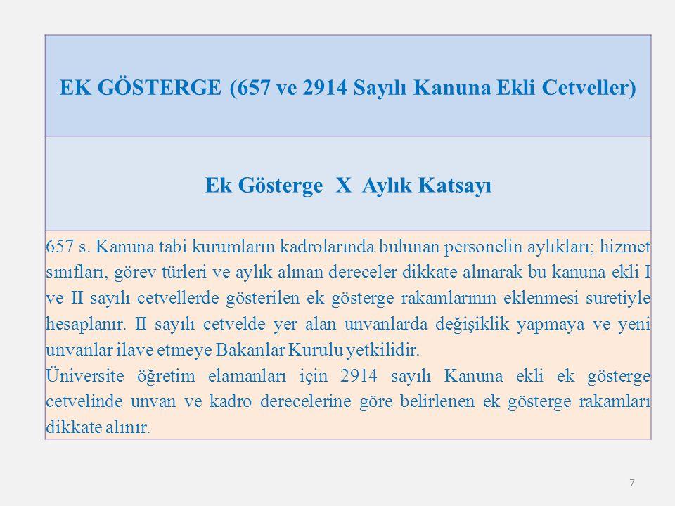 7 EK GÖSTERGE (657 ve 2914 Sayılı Kanuna Ekli Cetveller) Ek Gösterge X Aylık Katsayı 657 s.