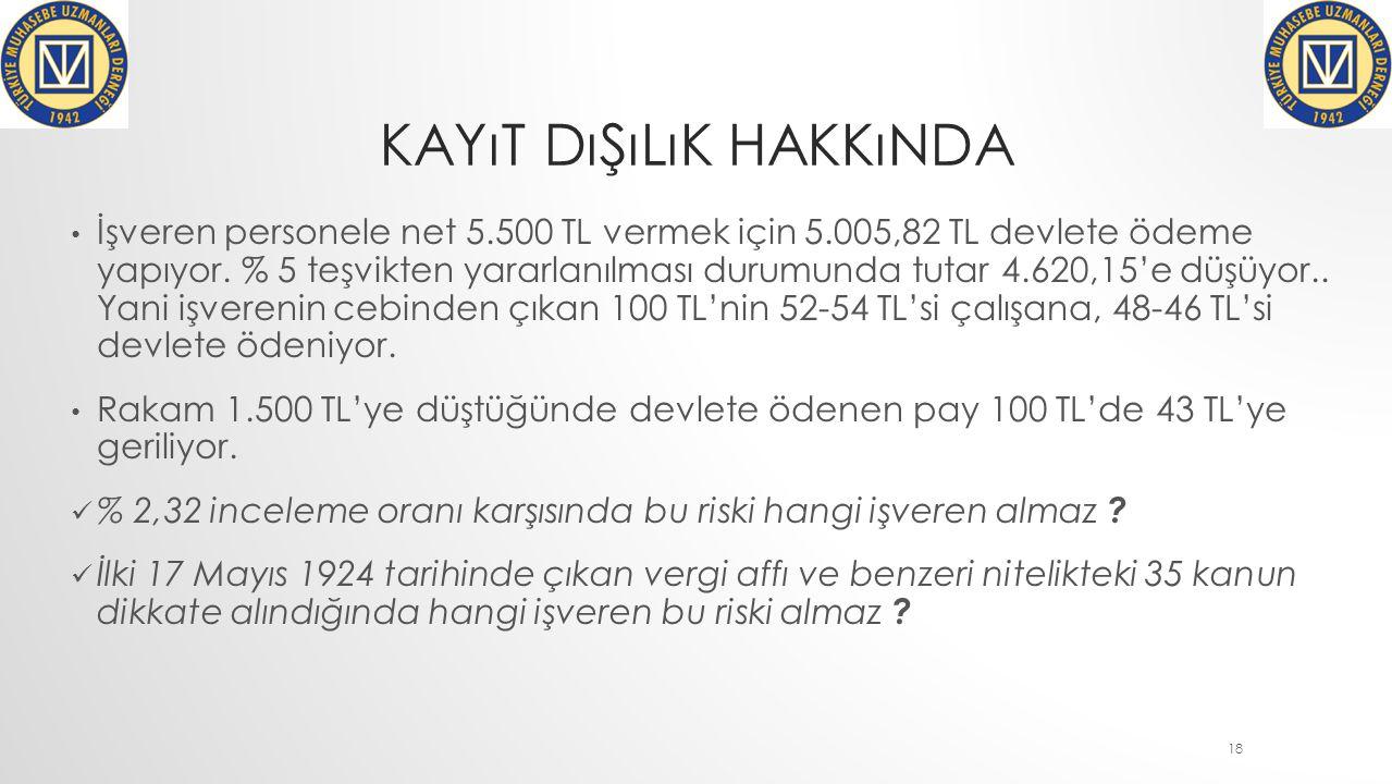KAYıT DıŞıLıK HAKKıNDA İşveren personele net 5.500 TL vermek için 5.005,82 TL devlete ödeme yapıyor.