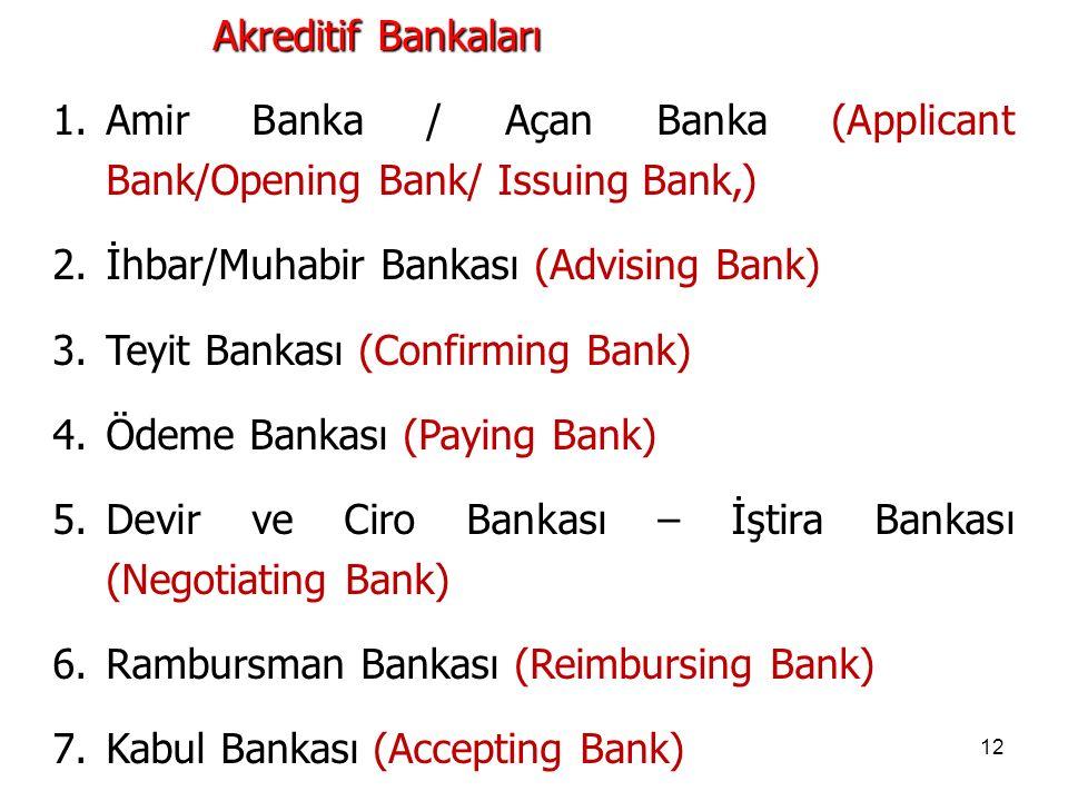 Akreditif Bankaları 1.Amir Banka / Açan Banka (Applicant Bank/Opening Bank/ Issuing Bank,) 2.İhbar/Muhabir Bankası (Advising Bank) 3.Teyit Bankası (Confirming Bank) 4.Ödeme Bankası (Paying Bank) 5.Devir ve Ciro Bankası – İştira Bankası (Negotiating Bank) 6.Rambursman Bankası (Reimbursing Bank) 7.Kabul Bankası (Accepting Bank) 12