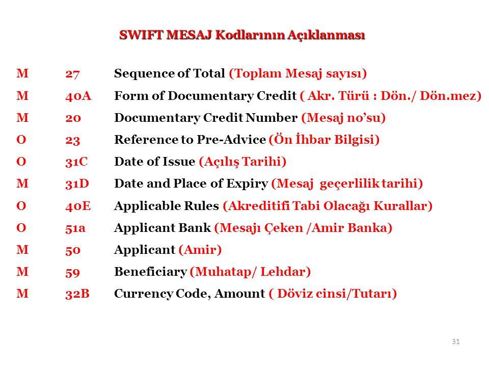 M27Sequence of Total (Toplam Mesaj sayısı) M40A Form of Documentary Credit ( Akr. Türü : Dön./ Dön.mez) M20 Documentary Credit Number (Mesaj no'su) O