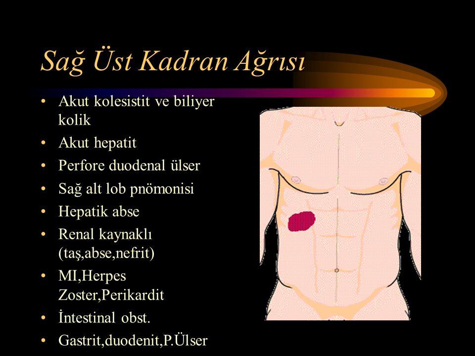 Sağ Üst Kadran Ağrısı Akut kolesistit ve biliyer kolik Akut hepatit Perfore duodenal ülser Sağ alt lob pnömonisi Hepatik abse Renal kaynaklı (taş,abse,nefrit) MI,Herpes Zoster,Perikardit İntestinal obst.