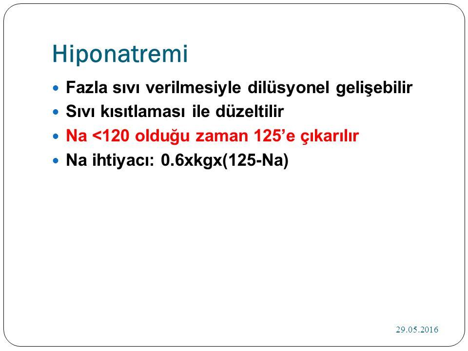 Hiponatremi Fazla sıvı verilmesiyle dilüsyonel gelişebilir Sıvı kısıtlaması ile düzeltilir Na <120 olduğu zaman 125'e çıkarılır Na ihtiyacı: 0.6xkgx(125-Na) 29.05.2016