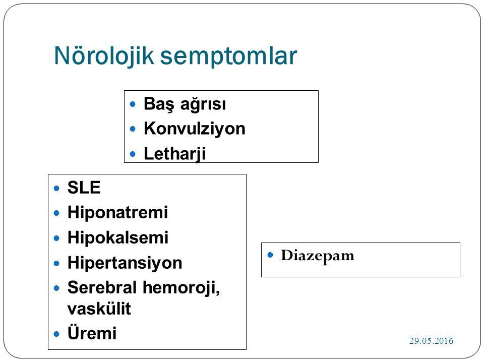 Nörolojik semptomlar SLE Hiponatremi Hipokalsemi Hipertansiyon Serebral hemoroji, vaskülit Üremi Diazepam 29.05.2016 Baş ağrısı Konvulziyon Letharji
