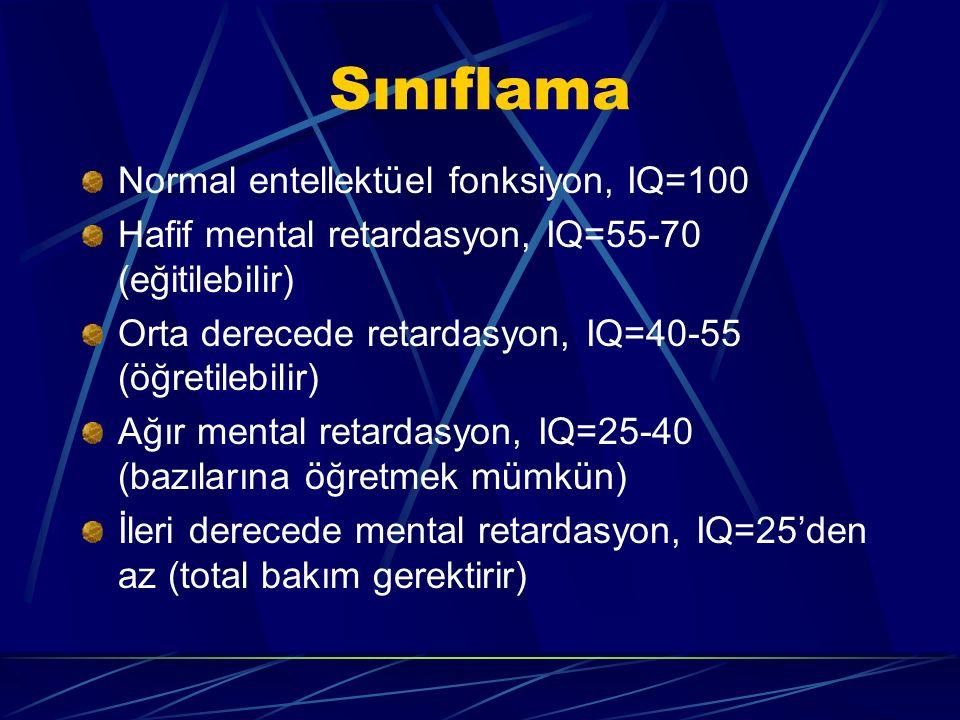 Sınıflama Normal entellektüel fonksiyon, IQ=100 Hafif mental retardasyon, IQ=55-70 (eğitilebilir) Orta derecede retardasyon, IQ=40-55 (öğretilebilir) Ağır mental retardasyon, IQ=25-40 (bazılarına öğretmek mümkün) İleri derecede mental retardasyon, IQ=25'den az (total bakım gerektirir)