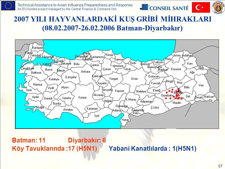 Technical Assistance to Avian Influenza Preparedness and Response An EU-funded project managed by the Central Finance & Contracts Unit 57 2007 YILI HAYVANLARDAKİ KUŞ GRİBİ MİHRAKLARI (08.02.2007-26.02.2006 Batman-Diyarbakır) Batman: 11 Diyarbakır: 6 Köy Tavuklarında :17 (H5N1) Yabani Kanatlılarda : 1(H5N1)