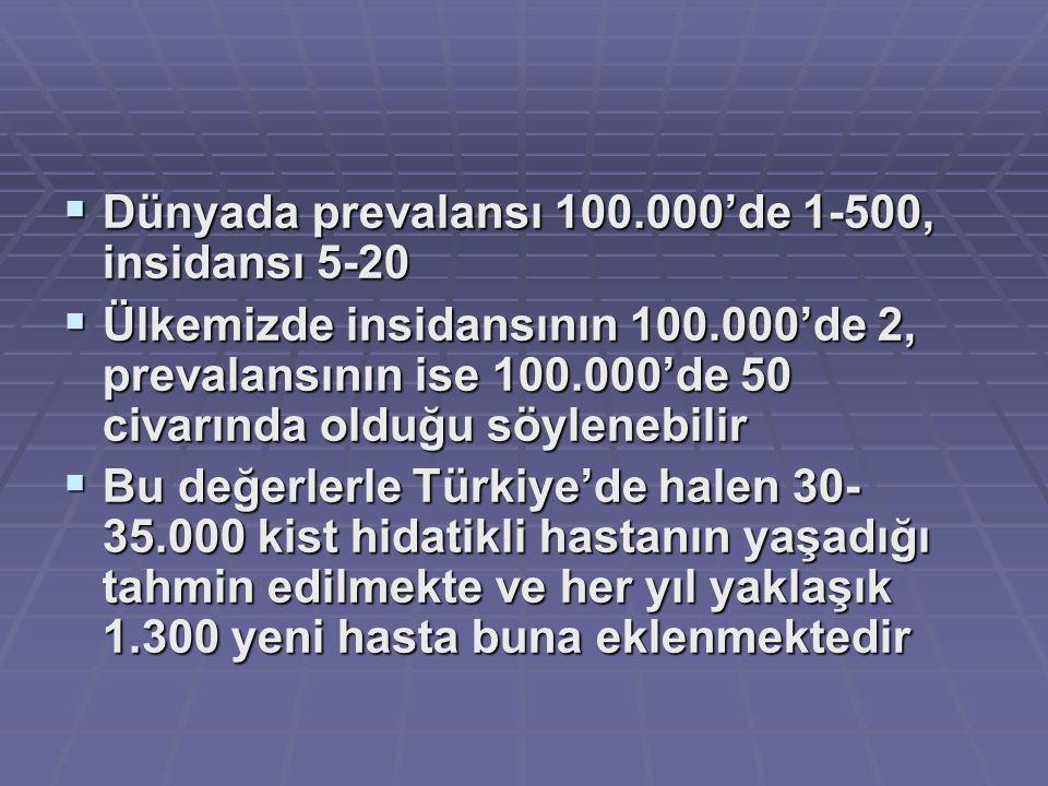  Dünyada prevalansı 100.000'de 1-500, insidansı 5-20  Ülkemizde insidansının 100.000'de 2, prevalansının ise 100.000'de 50 civarında olduğu söylenebilir  Bu değerlerle Türkiye'de halen 30- 35.000 kist hidatikli hastanın yaşadığı tahmin edilmekte ve her yıl yaklaşık 1.300 yeni hasta buna eklenmektedir