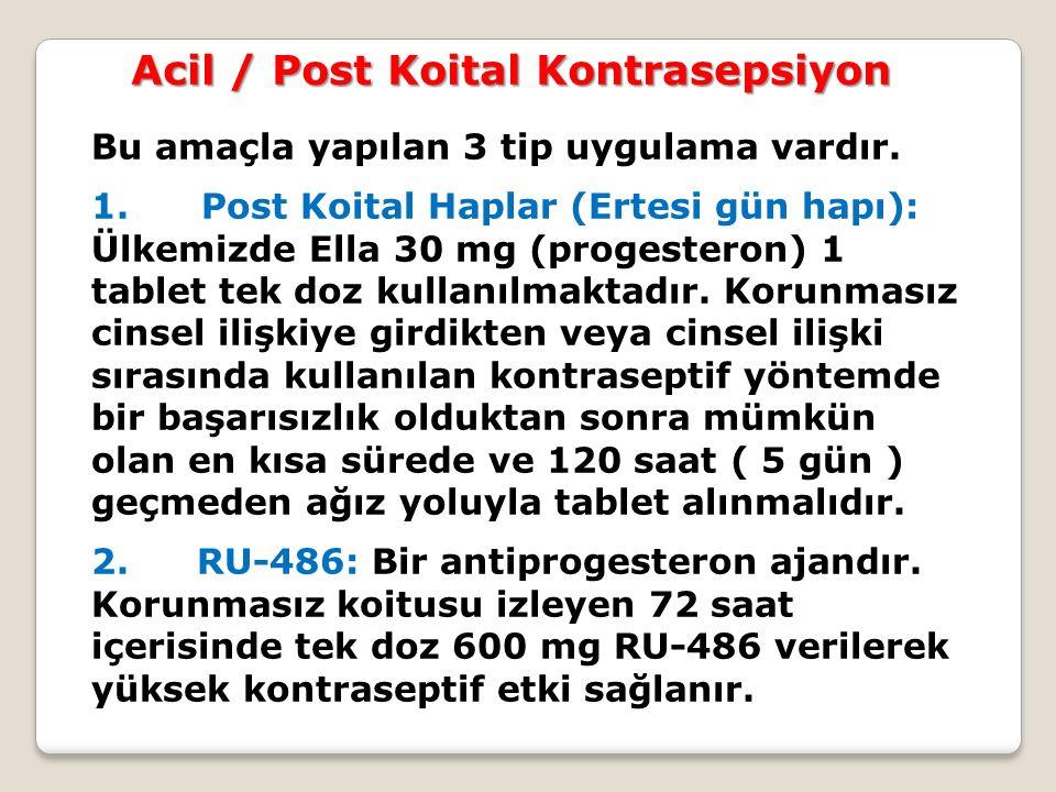 Bu amaçla yapılan 3 tip uygulama vardır. 1. Post Koital Haplar (Ertesi gün hapı): Ülkemizde Ella 30 mg (progesteron) 1 tablet tek doz kullanılmaktadır
