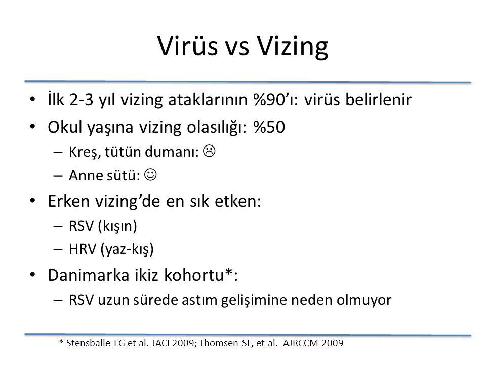 Virüs vs Vizing İlk 2-3 yıl vizing ataklarının %90'ı: virüs belirlenir Okul yaşına vizing olasılığı: %50 – Kreş, tütün dumanı:  – Anne sütü: Erken vizing'de en sık etken: – RSV (kışın) – HRV (yaz-kış) Danimarka ikiz kohortu*: – RSV uzun sürede astım gelişimine neden olmuyor * Stensballe LG et al.