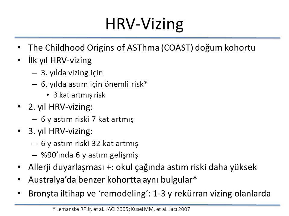 HRV-Vizing The Childhood Origins of ASThma (COAST) doğum kohortu İlk yıl HRV-vizing – 3. yılda vizing için – 6. yılda astım için önemli risk* 3 kat ar