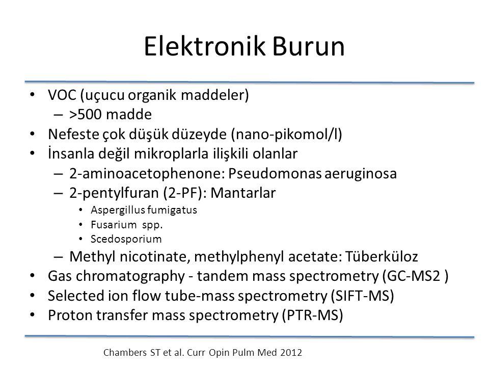 Elektronik Burun VOC (uçucu organik maddeler) – >500 madde Nefeste çok düşük düzeyde (nano-pikomol/l) İnsanla değil mikroplarla ilişkili olanlar – 2-aminoacetophenone: Pseudomonas aeruginosa – 2-pentylfuran (2-PF): Mantarlar Aspergillus fumigatus Fusarium spp.
