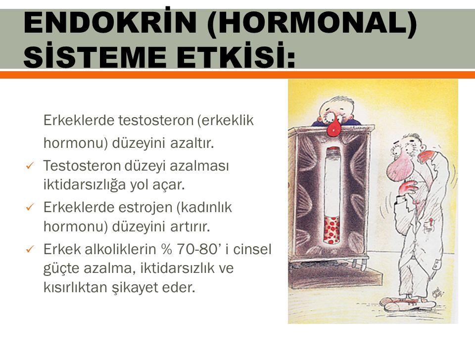 Erkeklerde testosteron (erkeklik hormonu) düzeyini azaltır.