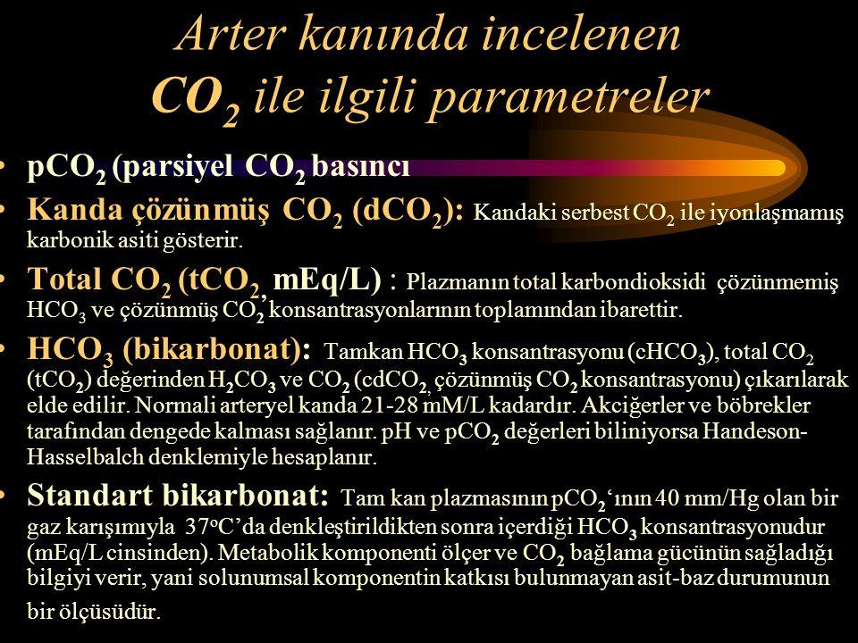 Arter kanında incelenen CO 2 ile ilgili parametreler pCO 2 (parsiyel CO 2 basıncı Kanda çözünmüş CO 2 (dCO 2 ): Kandaki serbest CO 2 ile iyonlaşmamış karbonik asiti gösterir.