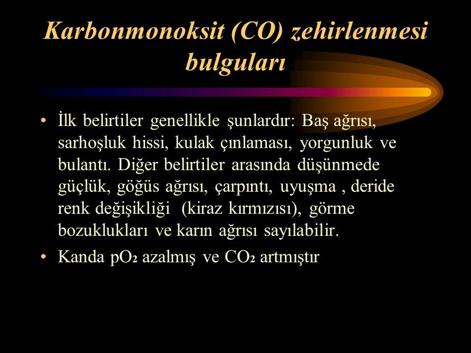 Karbonmonoksit (CO) zehirlenmesi bulguları İlk belirtiler genellikle şunlardır: Baş ağrısı, sarhoşluk hissi, kulak çınlaması, yorgunluk ve bulantı. Di