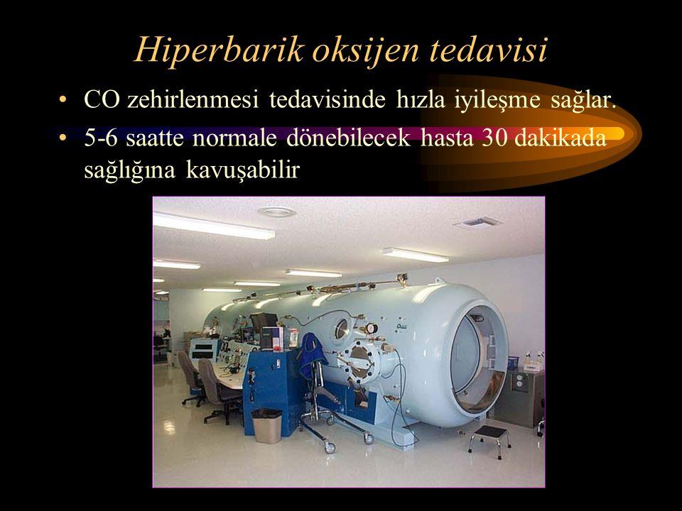 Hiperbarik oksijen tedavisi CO zehirlenmesi tedavisinde hızla iyileşme sağlar. 5-6 saatte normale dönebilecek hasta 30 dakikada sağlığına kavuşabilir