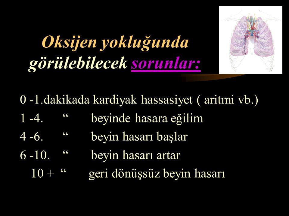 Oksijen yokluğunda görülebilecek sorunlar:sorunlar: 0 -1.dakikada kardiyak hassasiyet ( aritmi vb.) 1 -4.
