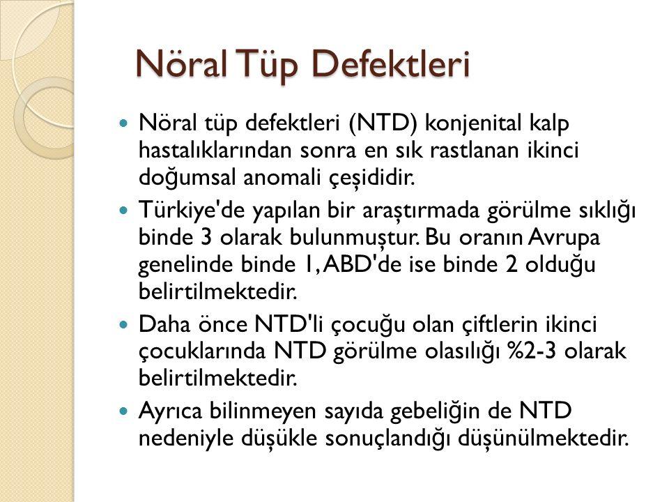 Nöral Tüp Defektleri Nöral Tüp Defektleri Nöral tüp defektleri (NTD) konjenital kalp hastalıklarından sonra en sık rastlanan ikinci do ğ umsal anomali çeşididir.