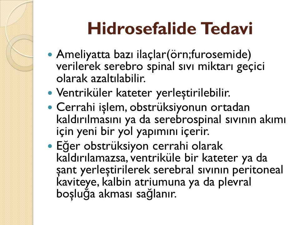 Hidrosefalide Tedavi Ameliyatta bazı ilaçlar(örn;furosemide) verilerek serebro spinal sıvı miktarı geçici olarak azaltılabilir.