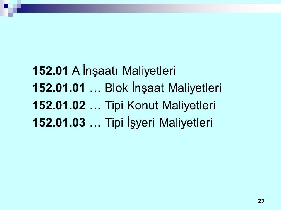 23 152.01 A İnşaatı Maliyetleri 152.01.01 … Blok İnşaat Maliyetleri 152.01.02 … Tipi Konut Maliyetleri 152.01.03 … Tipi İşyeri Maliyetleri
