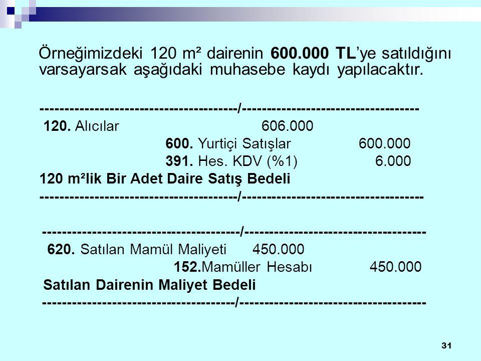31 Örneğimizdeki 120 m² dairenin 600.000 TL'ye satıldığını varsayarsak aşağıdaki muhasebe kaydı yapılacaktır.