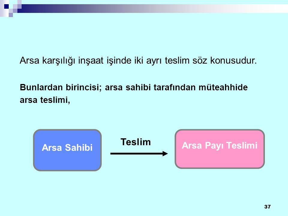 37 Arsa karşılığı inşaat işinde iki ayrı teslim söz konusudur.