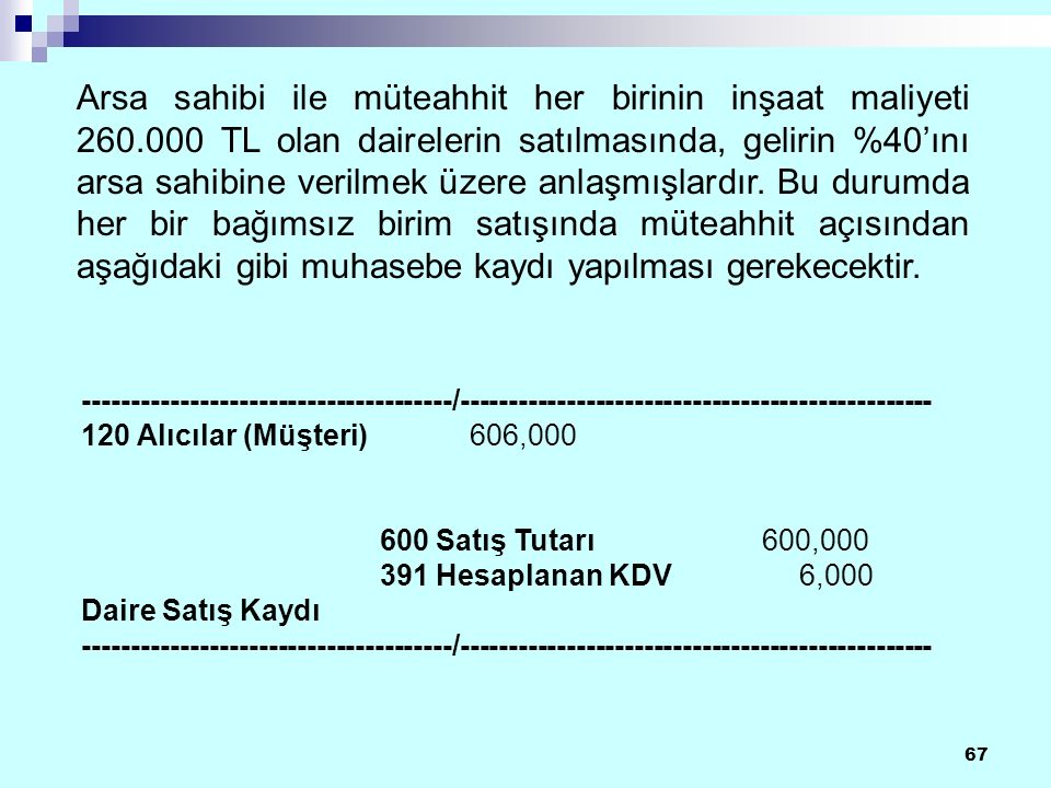 67 Arsa sahibi ile müteahhit her birinin inşaat maliyeti 260.000 TL olan dairelerin satılmasında, gelirin %40'ını arsa sahibine verilmek üzere anlaşmışlardır.
