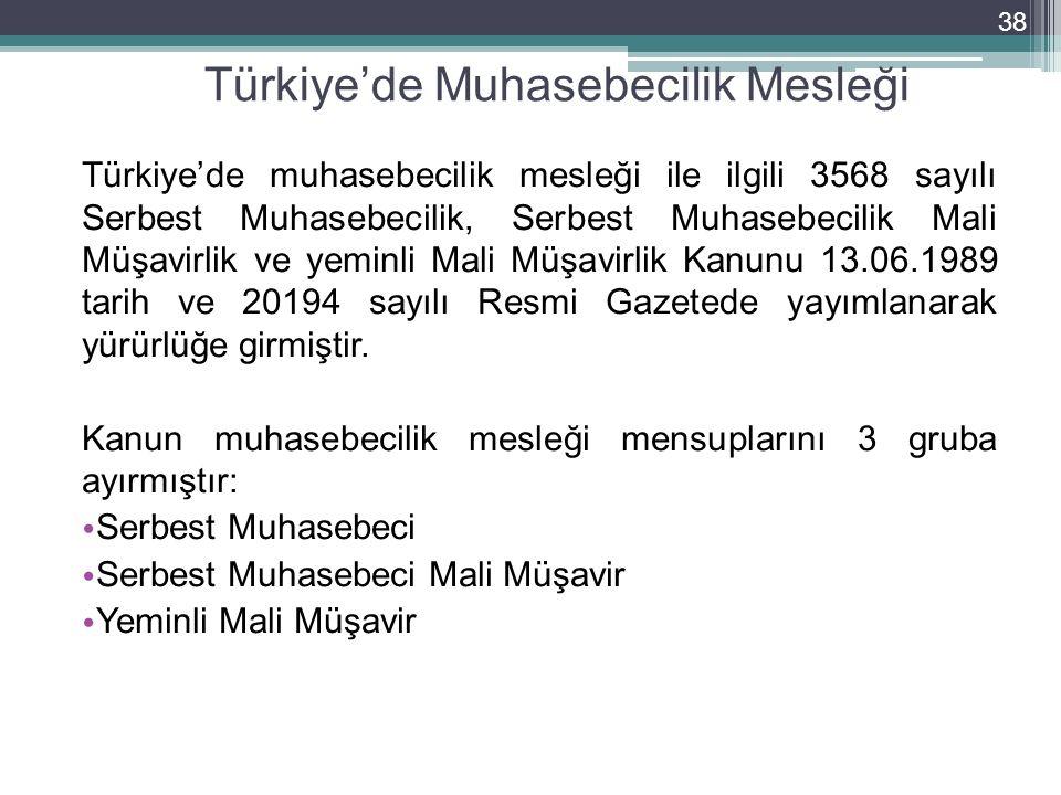 Türkiye'de muhasebecilik mesleği ile ilgili 3568 sayılı Serbest Muhasebecilik, Serbest Muhasebecilik Mali Müşavirlik ve yeminli Mali Müşavirlik Kanunu 13.06.1989 tarih ve 20194 sayılı Resmi Gazetede yayımlanarak yürürlüğe girmiştir.