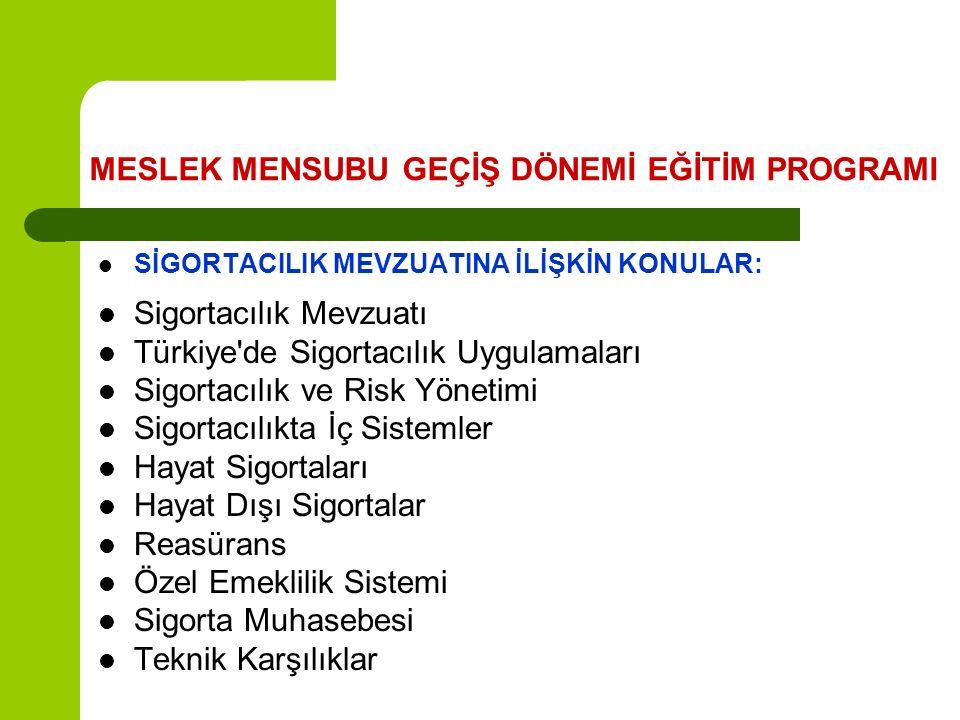 MESLEK MENSUBU GEÇİŞ DÖNEMİ EĞİTİM PROGRAMI SİGORTACILIK MEVZUATINA İLİŞKİN KONULAR: Sigortacılık Mevzuatı Türkiye de Sigortacılık Uygulamaları Sigortacılık ve Risk Yönetimi Sigortacılıkta İç Sistemler Hayat Sigortaları Hayat Dışı Sigortalar Reasürans Özel Emeklilik Sistemi Sigorta Muhasebesi Teknik Karşılıklar